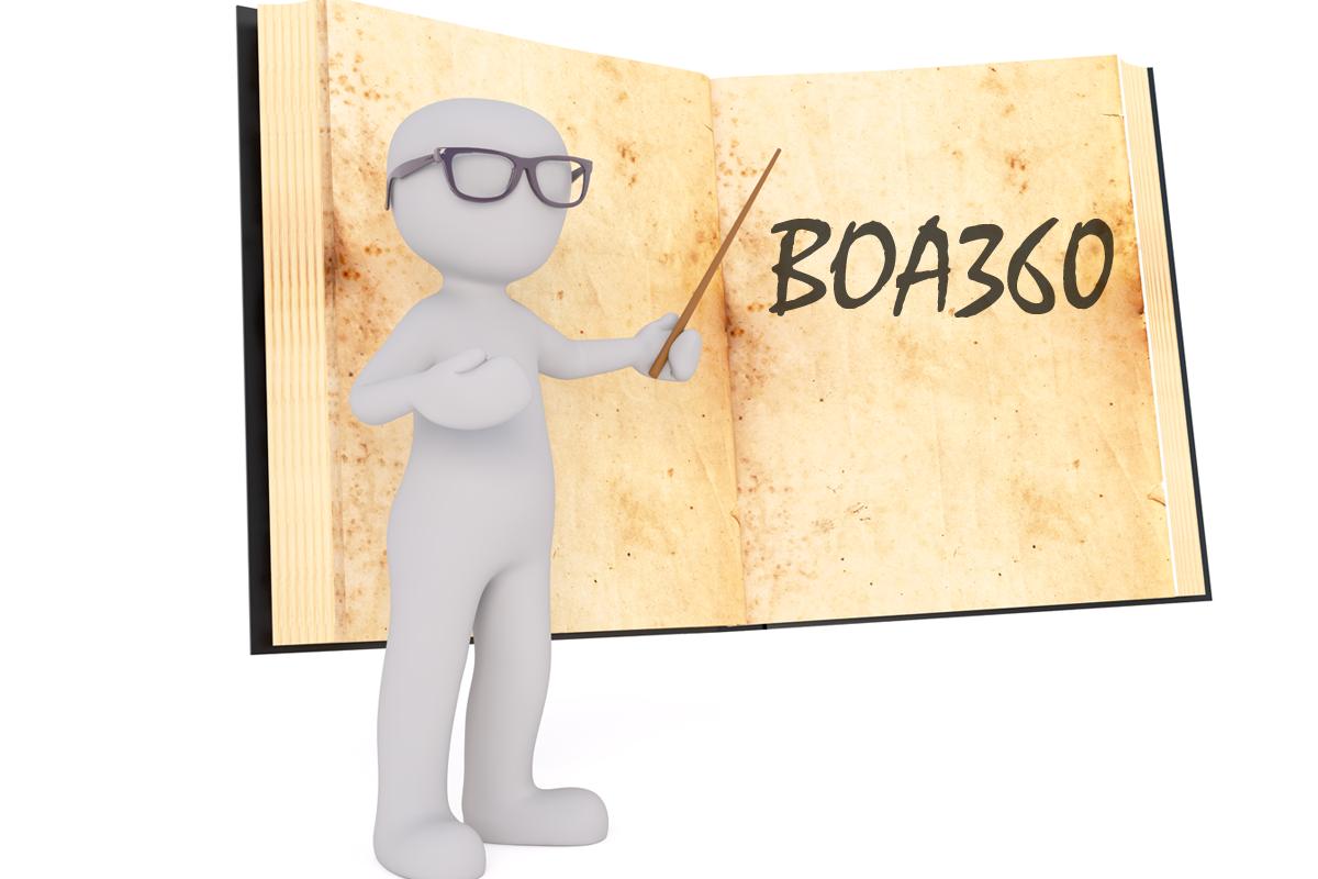 benessere organizzativo aziendale BOA360